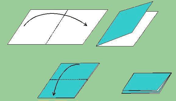 какой толщины будет листок бумаги сложить 102 раза
